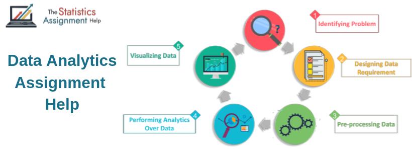 Data Analytics Assignment Help