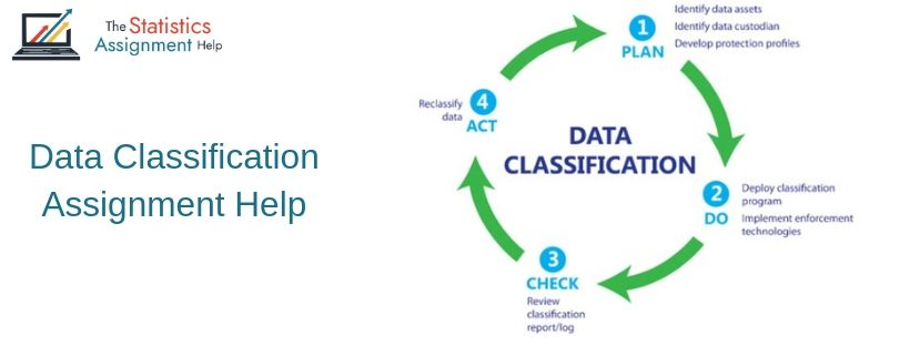 Data Classification Assignment Help
