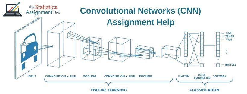 Convolutional Neural Networks (CNN) Assignment Help