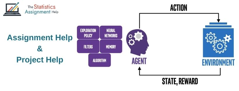 Reinforcement Learning Assignment Help
